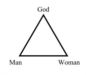 God man and woman diagram